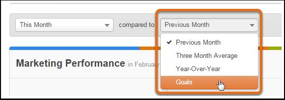 目標と比較