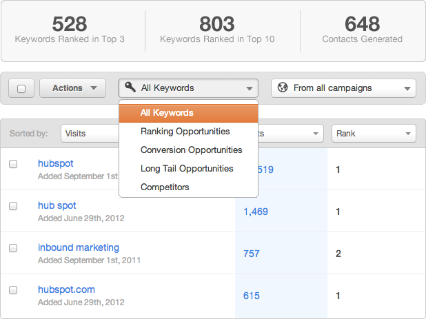 seo-keyword-analytics