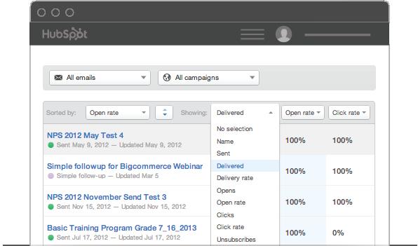 email-dashboard-analytics
