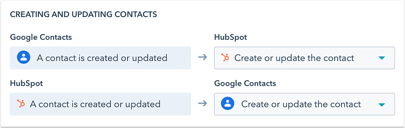 two-way-sync-google-hubspot