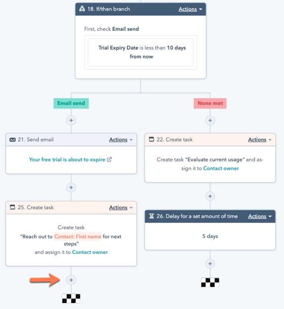 workflows-branch-visua-update