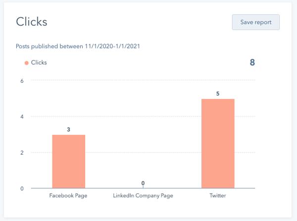 social-reporting-clicks-chart