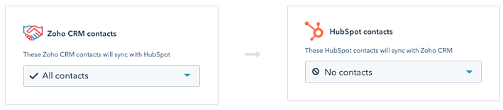 sync-from-other-app-to-hubspot