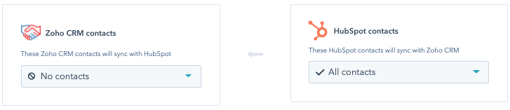 sync-hubspot-to-other-app
