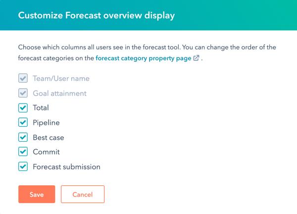 Forecast_columns
