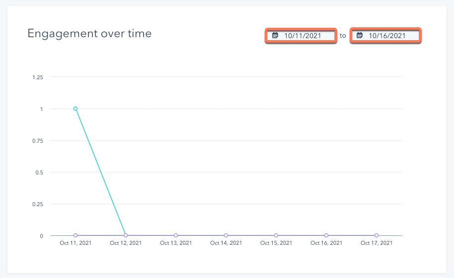 analyze-automated-email-engagement