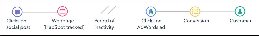ads-update-scenario-4
