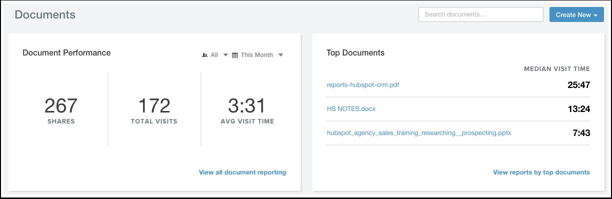 HubSpot Sales – Dokumente – Performance-Daten zu Dokumenten
