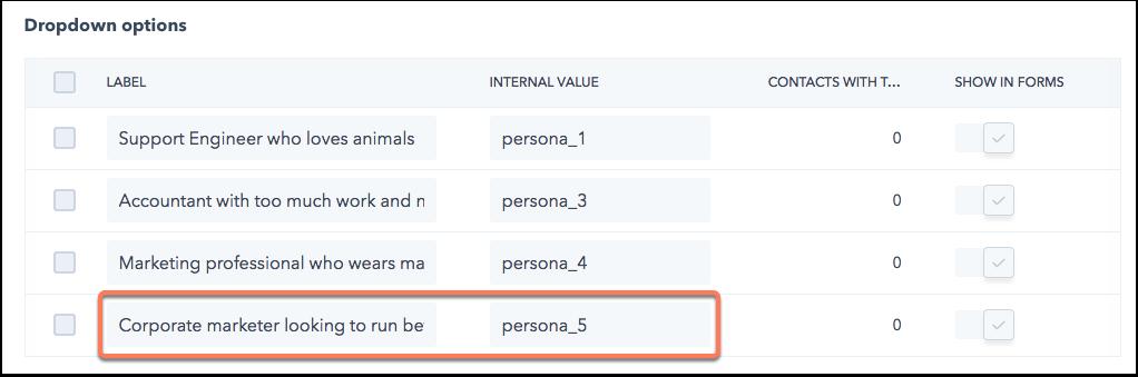 Persona Value