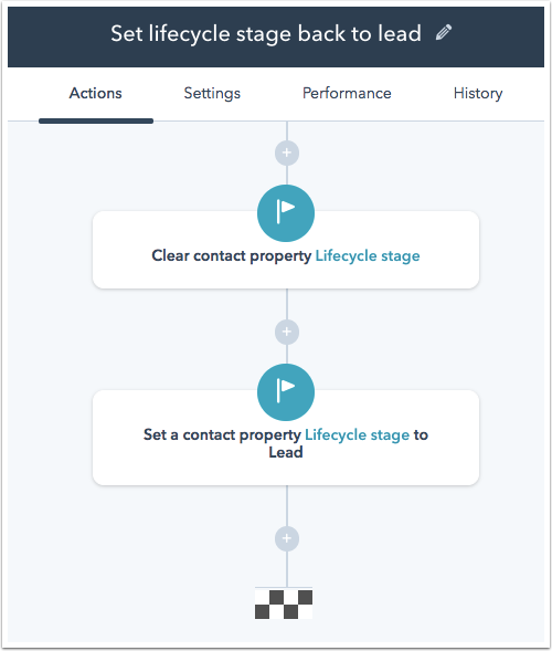 Clear lifecycle stage