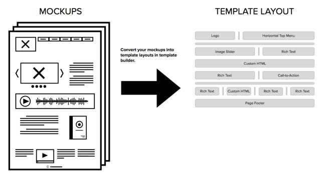 template builder v2 v2 e. Black Bedroom Furniture Sets. Home Design Ideas
