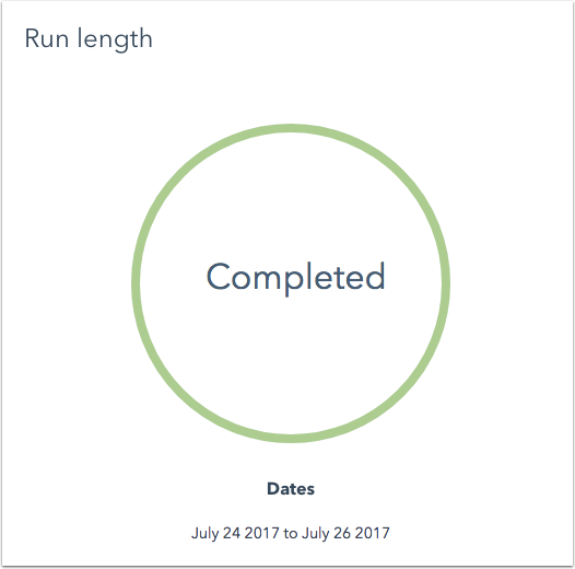 lead-ads-run-length-report
