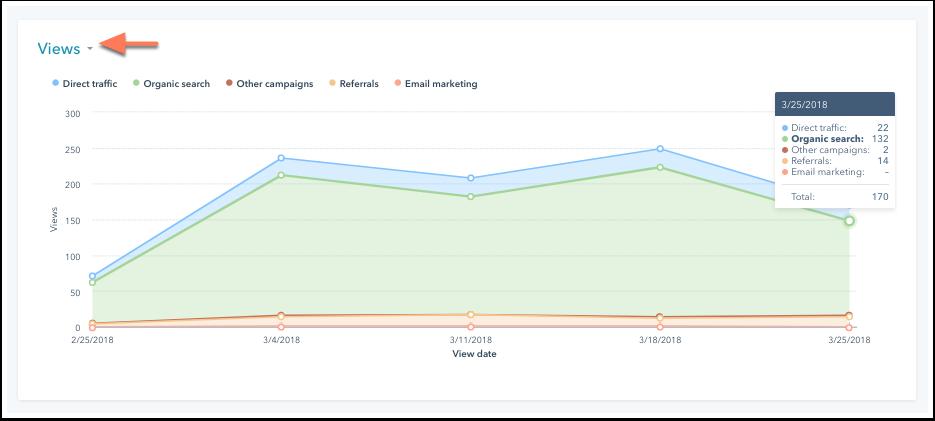 graph-new-metrics / grafisch-neue Kennzahlen
