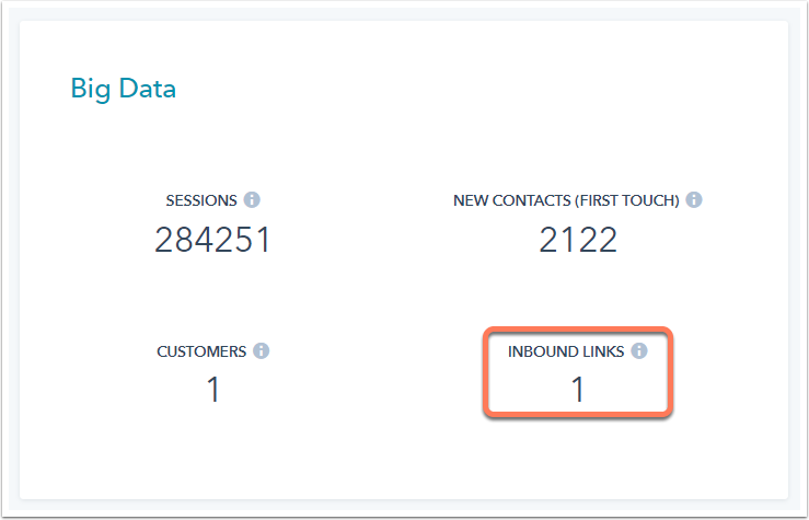 Inbound-Links im Analytics-Widget eines Themenclusters