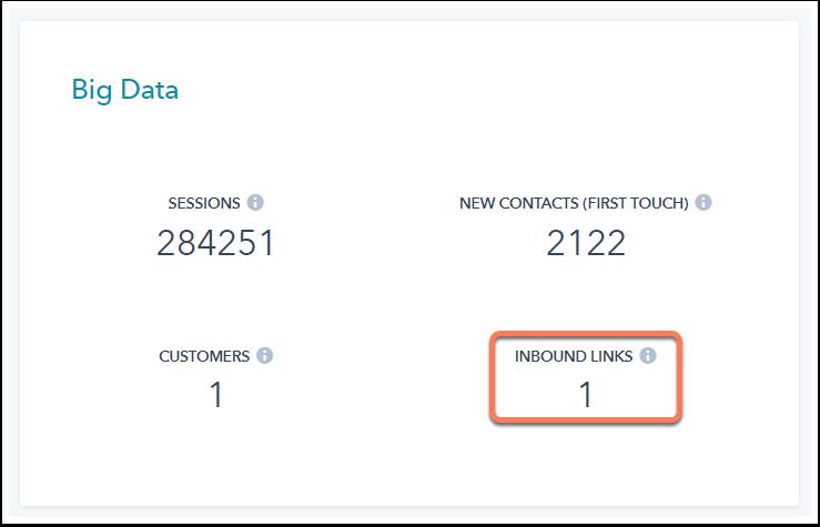 Inbound-Links im Analytics-Widget eines Themenclusters