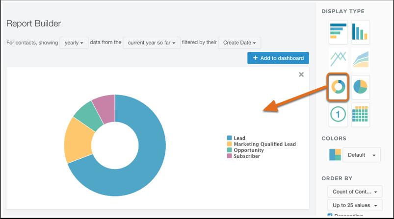 Berichtdesigner – Erstellen eines Berichts mit Ringdiagramm-Visualisierung